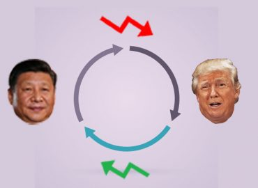 Trade War cycles on